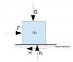 Beispiel belastung durch kraft am stabende mit linienkraft for Grundlagen der statik