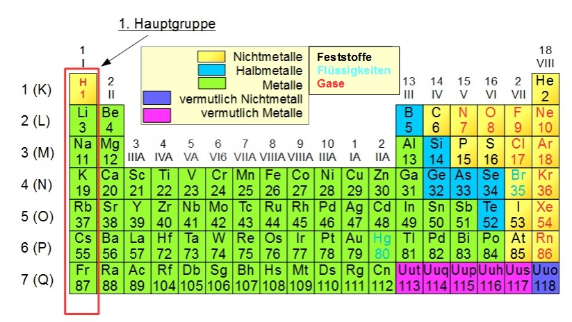 star and typical lithium element Lithium, atomic number 3, is an element of many uses  (on the periodic table of elements): li atomic weight (average mass of the atom): 6941  between what the big bang data and the star.