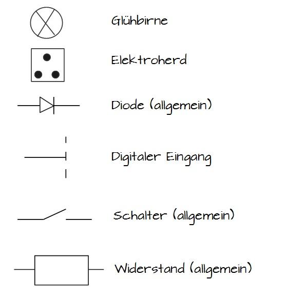 Erfreut Elektrisches Symbol Für Schalter Galerie - Die Besten ...