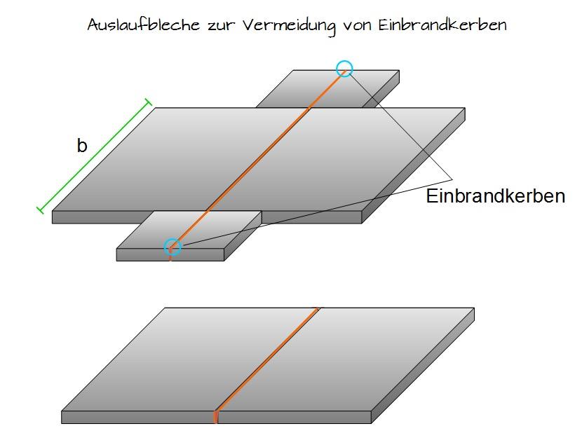 Schweißnahtdicke Berechnen : schwei nahtdicke berechnen metallteile verbinden ~ Themetempest.com Abrechnung