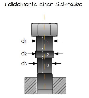 nachgiebigkeitsberechnung maschinenelemente 2. Black Bedroom Furniture Sets. Home Design Ideas