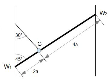 Gleichgewichtsbedingungen ebener kr ftesysteme for Gleichgewichtsbedingungen statik