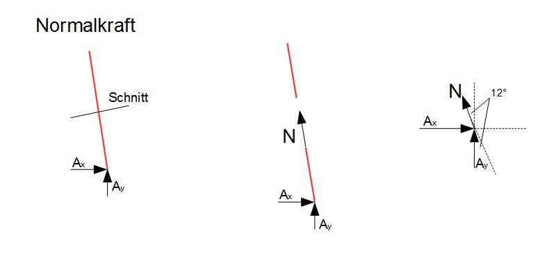 Stuhl technische zeichnung  Beispiel: Kippender Stuhl - Online-Kurse