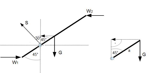 Gleichgewichtsbedingungen ebener kr ftesysteme for Statik mechanik
