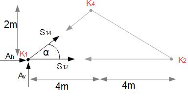 3 durchf hrung des knotenpunktverfahrens for Knotenpunktverfahren beispiel