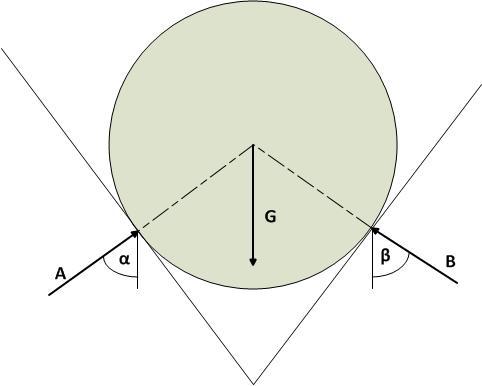 Kr ftegleichgewicht bei mehr als zwei kr ften for Gleichgewichtsbedingungen statik