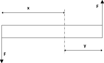 Kr ftepaare und kr ftepaarmomente online kurse for Technische mechanik statik aufgaben