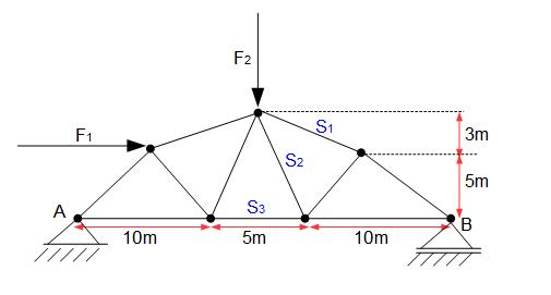 Beispiel 2 ritterschnittverfahren online kurse for Ritterschnittverfahren fachwerk