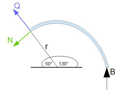 Schnittgr en am bogen online kurse for Gleichgewichtsbedingungen statik