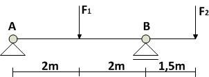 Schnittgr en einzelkr fte am balken online kurse for Technische mechanik statik aufgaben