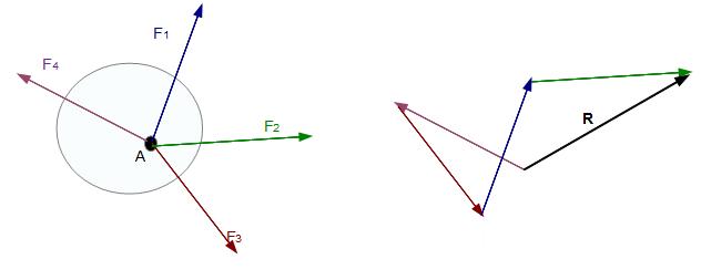 Verschr nktes kr ftepolygon online kurse for Mechanik statik
