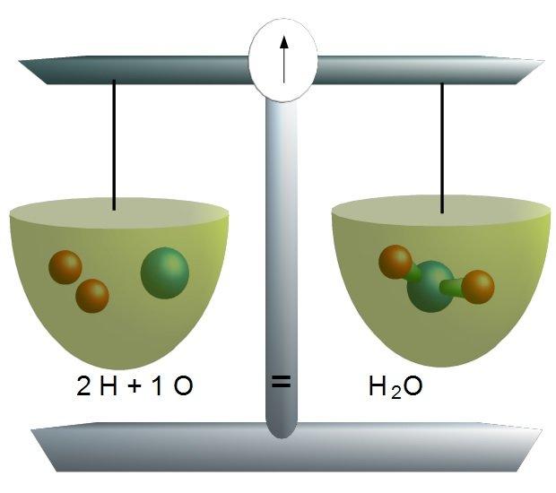 gesetze der chemie anorganische chemie online kurse. Black Bedroom Furniture Sets. Home Design Ideas