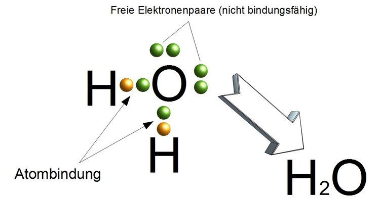 atombindung kovalente bindung anorganische chemie. Black Bedroom Furniture Sets. Home Design Ideas