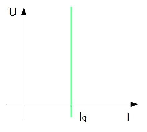 Spannungsquellen - Elektrotechnik - Online-Kurse