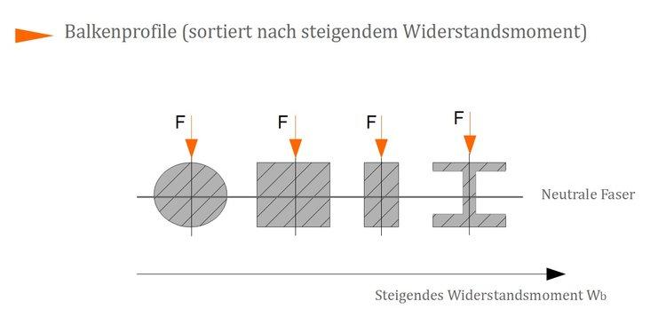 Schön Neutrale Linienlast Zeitgenössisch - Der Schaltplan - greigo.com