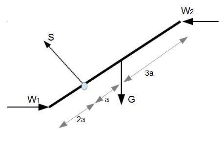 Gleichgewichtsbedingungen ebener kr ftesysteme for Statik beispiele