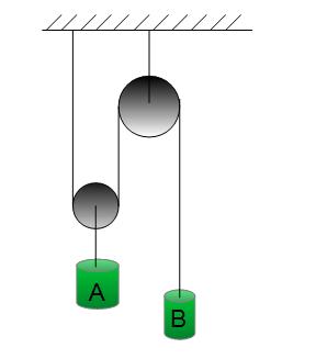 newtonsches grundgesetz