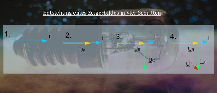 Beispiel: Reihenschaltung eines Widerstandes und eines Kondensators
