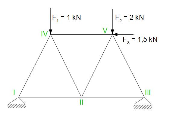 Cremonaplan technische mechanik 1 statik for Fachwerk knotenpunktverfahren