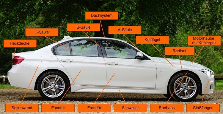 Bestandteile der Karosserie - Fahrzeugtechnik