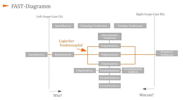 Tolle Wärmepumpendraht Diagramm Ideen - Elektrische ...