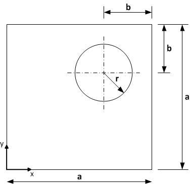 kreisausschnitte berechnen berechnen von kreisausschnitt. Black Bedroom Furniture Sets. Home Design Ideas