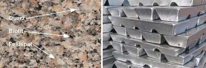 Granit Bestandteile definition stoff und einteilung der stoffe