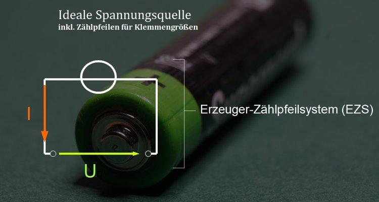 Fein Standards Für Drahtseilschäden Zeitgenössisch - Elektrische ...