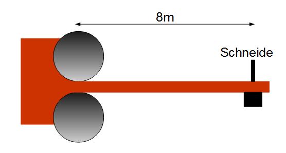 anwendungsbeispiele instationre wrmeleitung - Warmeleitung Beispiele