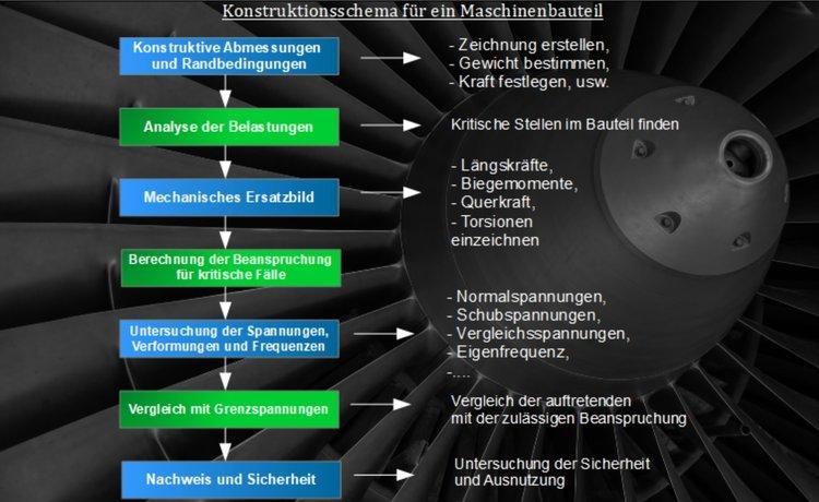 Groß Schaltplan Der Intermatischen Photozelle Galerie - Der ...