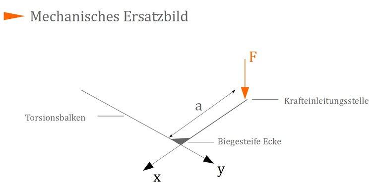 Fein Trigonometrie Wort Probleme Arbeitsblatt Ideen - Arbeitsblatt ...