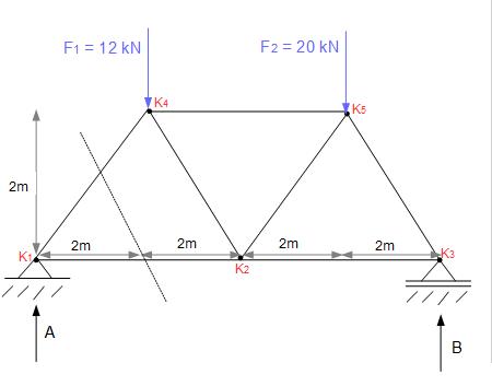 Beispiel 1 ritterschnittverfahren online kurse for Gelenk technische mechanik