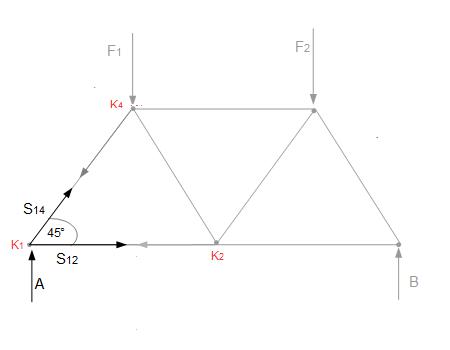 Beispiel 1 ritterschnittverfahren online kurse for Fachwerk knotenpunktverfahren