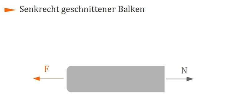 Schön Parallelen Linien Und Ebenen Arbeitsblatt Zeitgenössisch ...