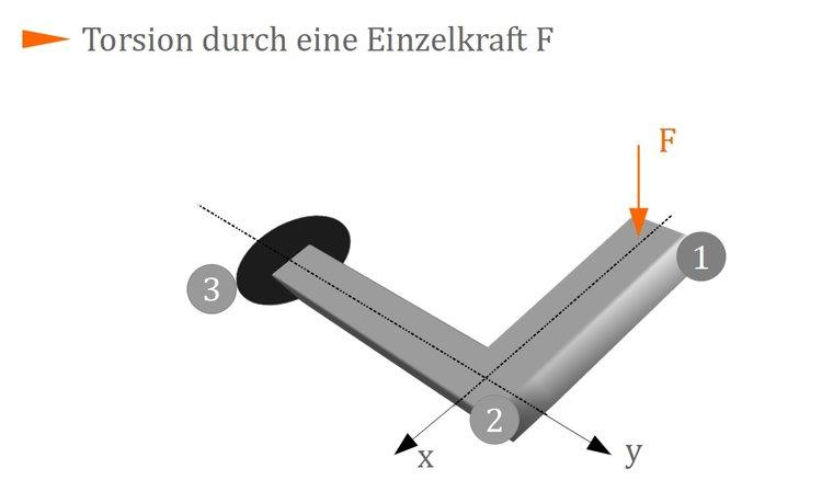 Nett Arbeitsblatt 3 Parallele Linien Durch Querschnitt Ideen - Super ...