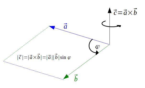 flächeninhalt parallelogramm mit winkel