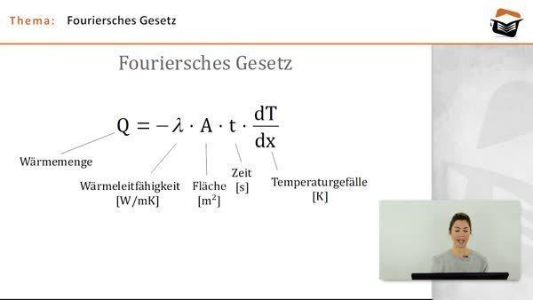 Fouriersche Gesetz Wärmeübertragung Wärmeleitung