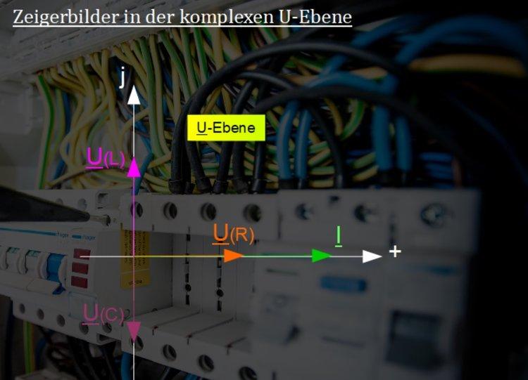 Komplexe Spannungen und Ströme - Elektrotechnik